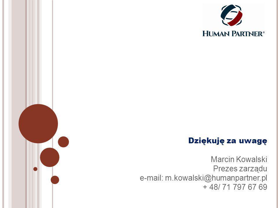 Dziękuję za uwagę Marcin Kowalski Prezes zarządu e-mail: m.kowalski@humanpartner.pl + 48/ 71 797 67 69