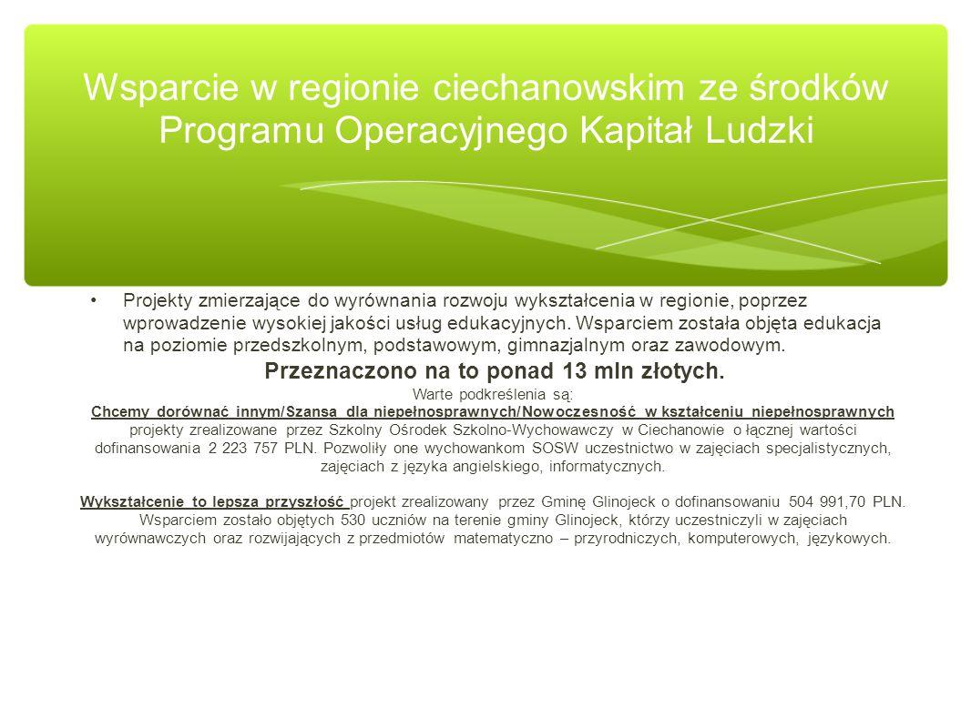 Podobne projekty zostały zrealizowane w większości gmin powiatu ciechanowskiego: Gmina Grudusk – 430 673,25 PLN.