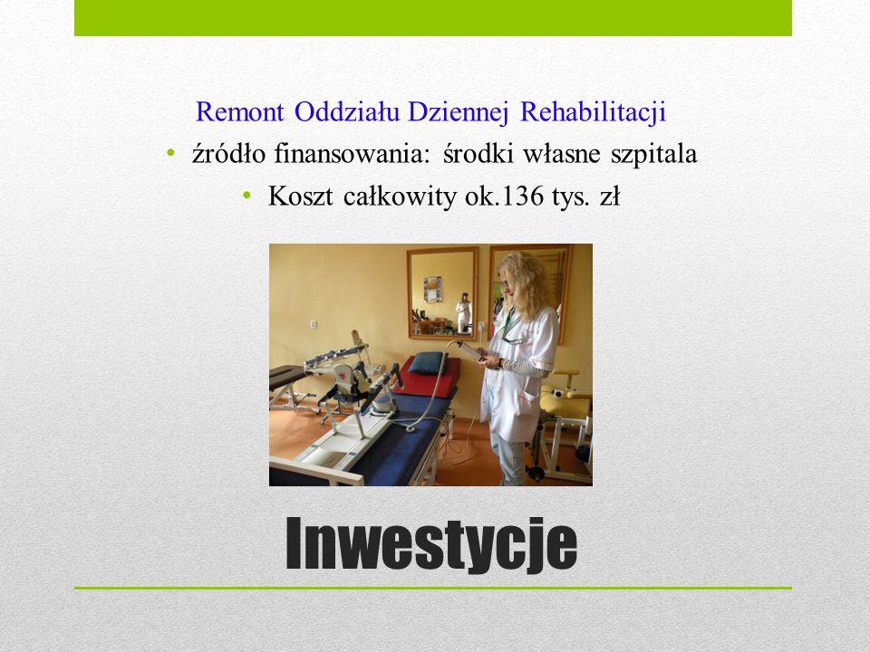 Inwestycje Remont Oddziału Dziennej Rehabilitacji źródło finansowania: środki własne szpitala Koszt całkowity ok.136 tys. zł