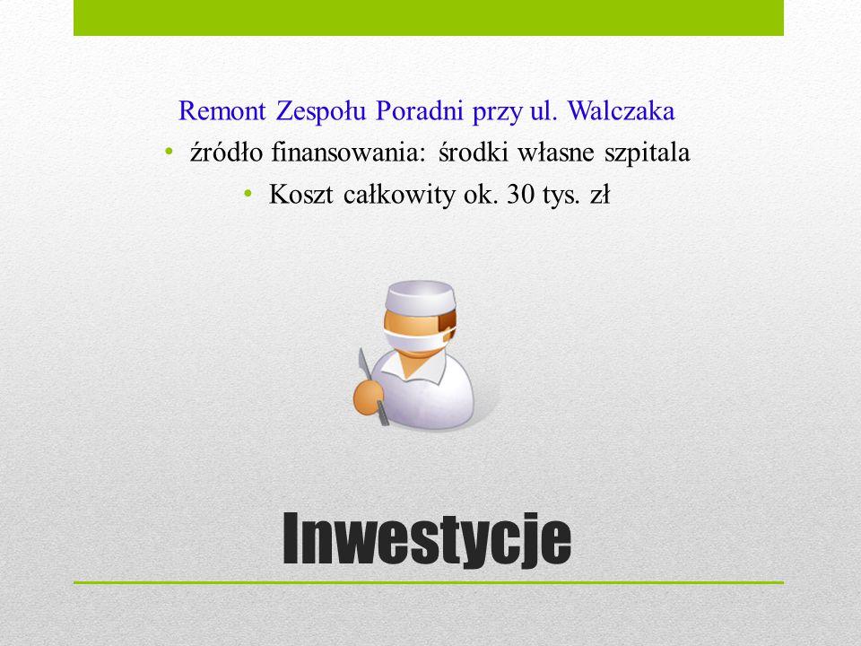 Inwestycje Remont Zespołu Poradni przy ul. Walczaka źródło finansowania: środki własne szpitala Koszt całkowity ok. 30 tys. zł