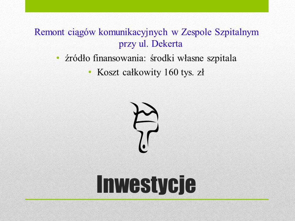 Inwestycje Remont ciągów komunikacyjnych w Zespole Szpitalnym przy ul. Dekerta źródło finansowania: środki własne szpitala Koszt całkowity 160 tys. zł