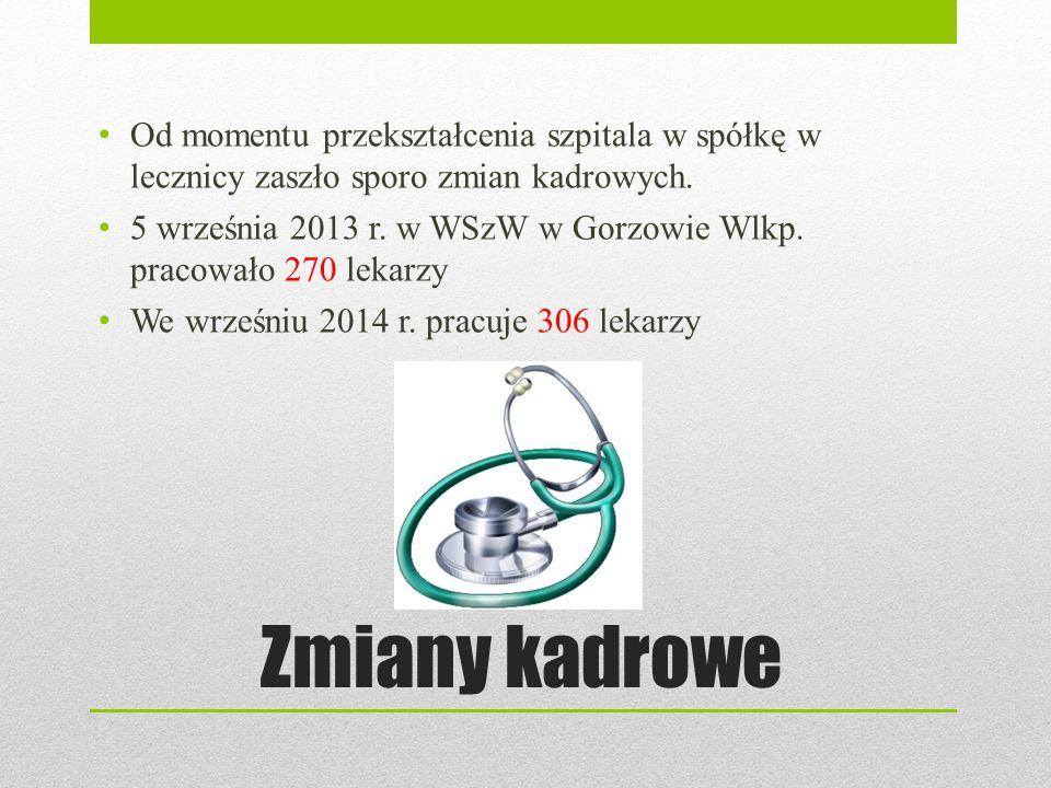 Zmiany kadrowe Od momentu przekształcenia szpitala w spółkę w lecznicy zaszło sporo zmian kadrowych. 5 września 2013 r. w WSzW w Gorzowie Wlkp. pracow