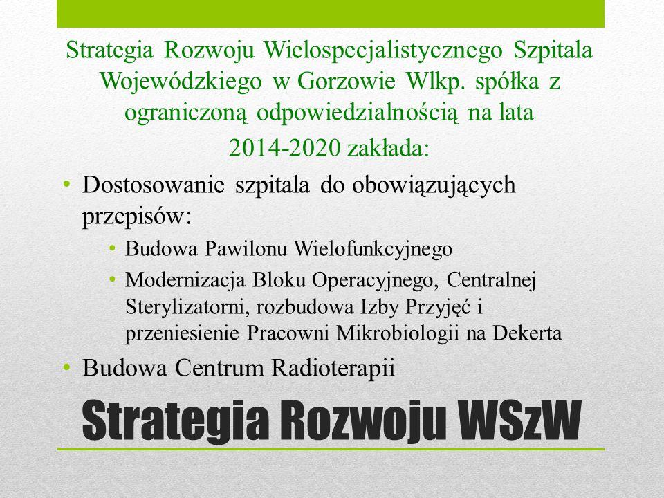 Strategia Rozwoju WSzW Strategia Rozwoju Wielospecjalistycznego Szpitala Wojewódzkiego w Gorzowie Wlkp. spółka z ograniczoną odpowiedzialnością na lat