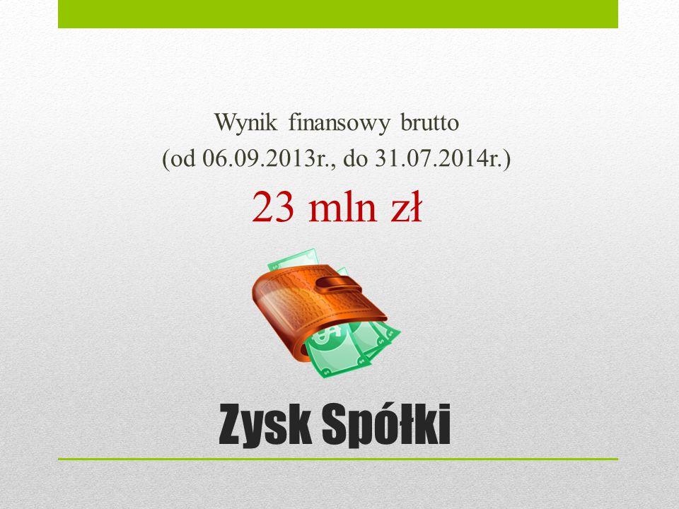 Zysk Spółki Wynik finansowy brutto (od 06.09.2013r., do 31.07.2014r.) 23 mln zł