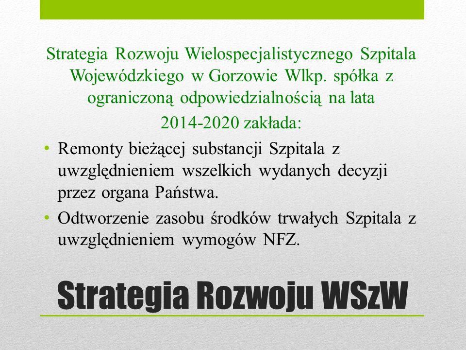 Inwestycje Przebudowa lądowiska, podjazdu, wiaduktu i wiaty dla SOR Wielospecjalistycznego Szpitala Wojewódzkiego w Gorzowie Wlkp.