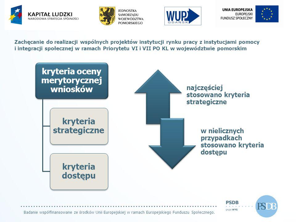 Badanie współfinansowane ze środków Unii Europejskiej w ramach Europejskiego Funduszu Społecznego. Zachęcanie do realizacji wspólnych projektów instyt