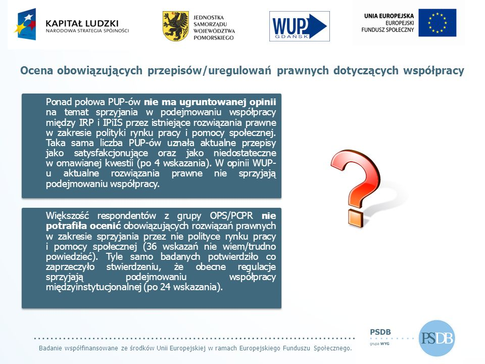 Badanie współfinansowane ze środków Unii Europejskiej w ramach Europejskiego Funduszu Społecznego. Ocena obowiązujących przepisów/uregulowań prawnych