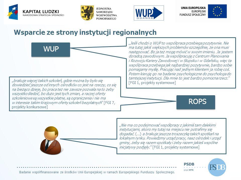 """Badanie współfinansowane ze środków Unii Europejskiej w ramach Europejskiego Funduszu Społecznego. Wsparcie ze strony instytucji regionalnych """"Jeśli c"""