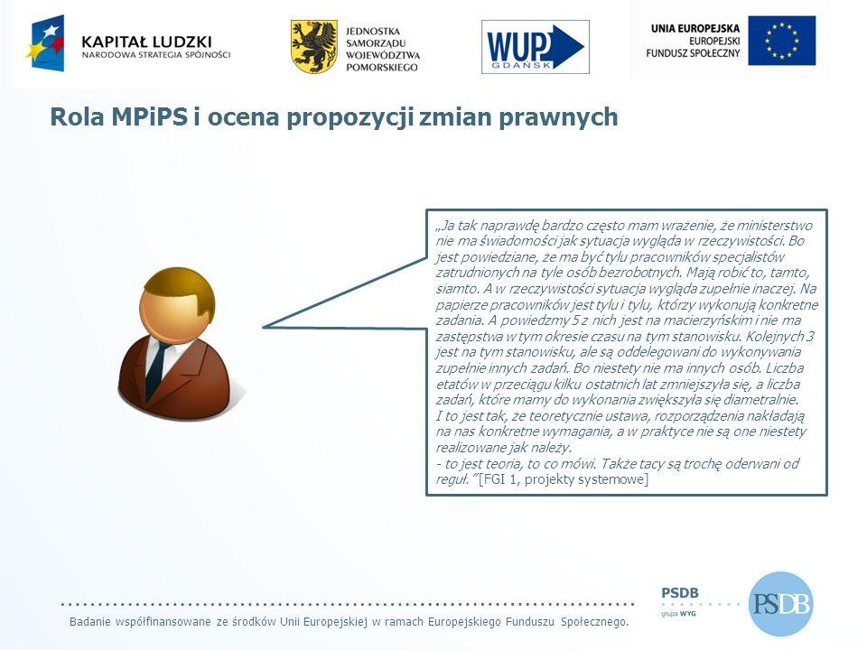 """Badanie współfinansowane ze środków Unii Europejskiej w ramach Europejskiego Funduszu Społecznego. Rola MPiPS i ocena propozycji zmian prawnych """"Ja ta"""