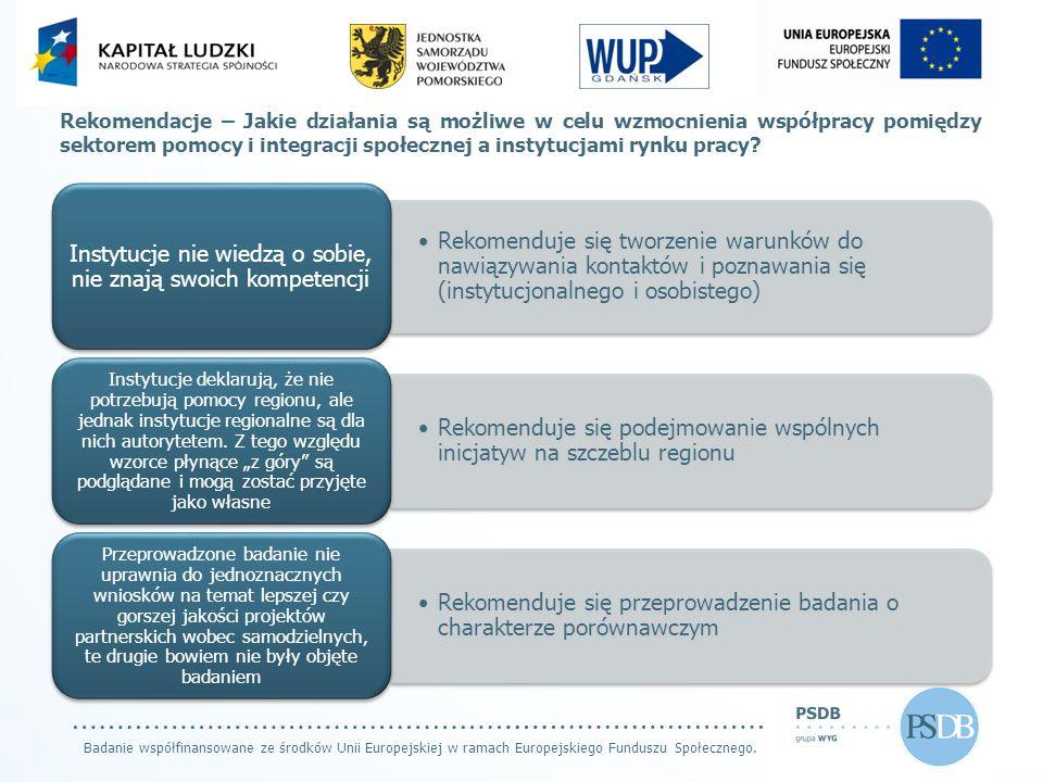 Badanie współfinansowane ze środków Unii Europejskiej w ramach Europejskiego Funduszu Społecznego. Rekomendacje – Jakie działania są możliwe w celu wz