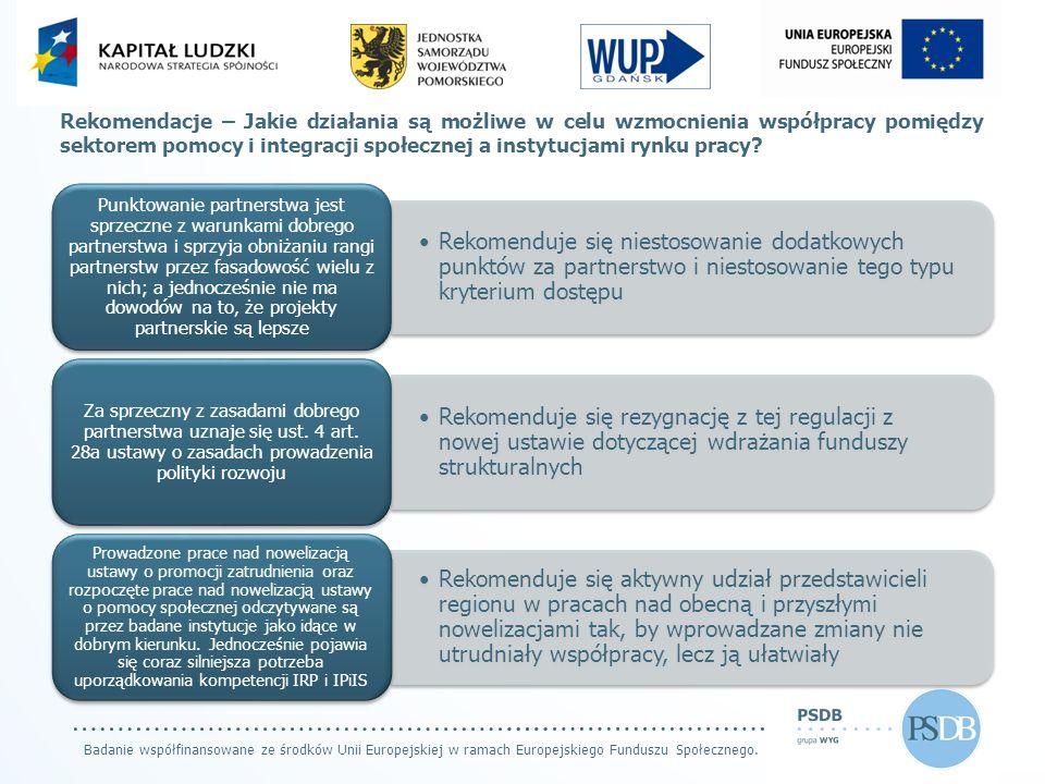 Badanie współfinansowane ze środków Unii Europejskiej w ramach Europejskiego Funduszu Społecznego.