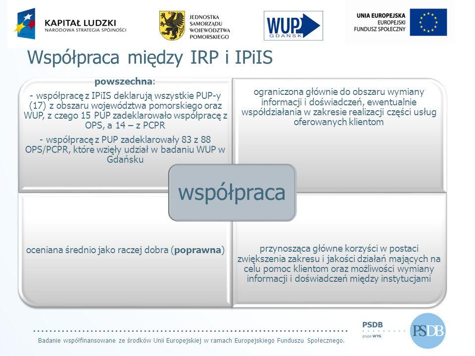 Badanie współfinansowane ze środków Unii Europejskiej w ramach Europejskiego Funduszu Społecznego. Współpraca między IRP i IPiIS powszechna: - współpr
