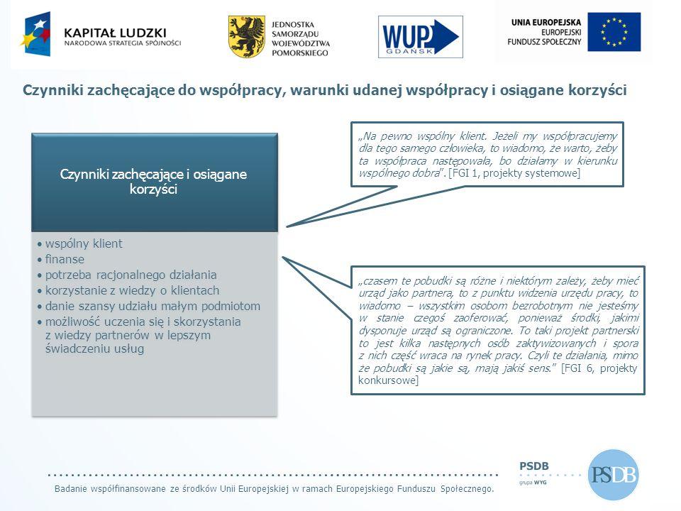 Badanie współfinansowane ze środków Unii Europejskiej w ramach Europejskiego Funduszu Społecznego. Czynniki zachęcające do współpracy, warunki udanej