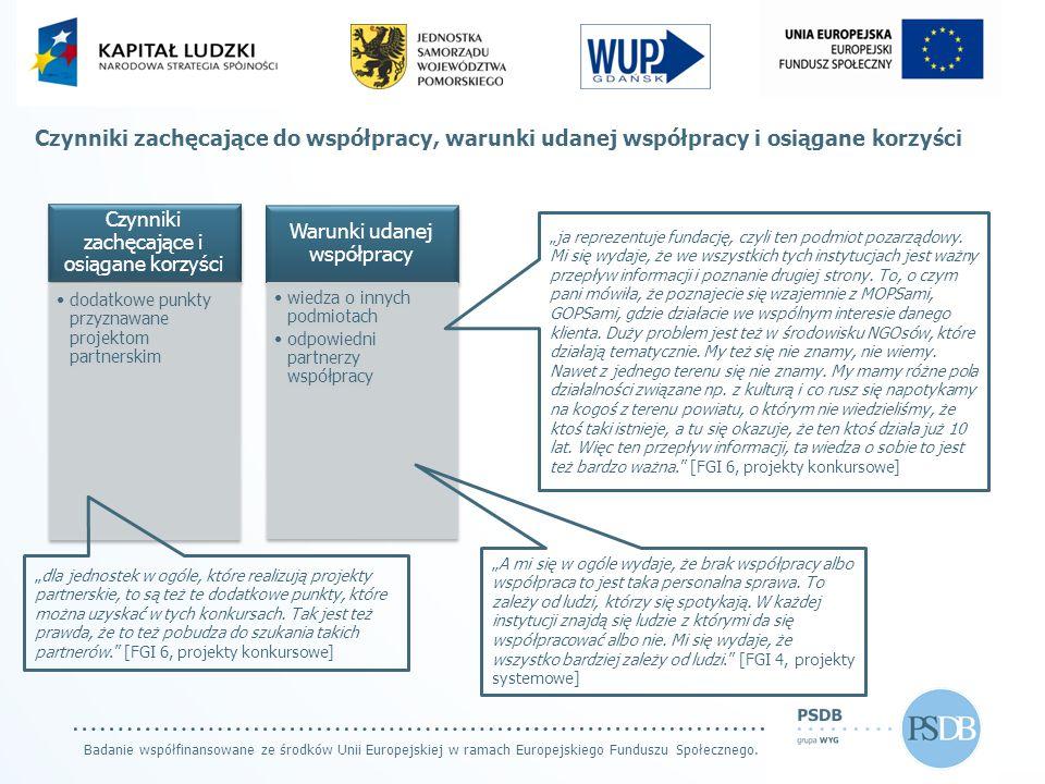 Badanie współfinansowane ze środków Unii Europejskiej w ramach Europejskiego Funduszu Społecznego. Czynniki zachęcające i osiągane korzyści dodatkowe