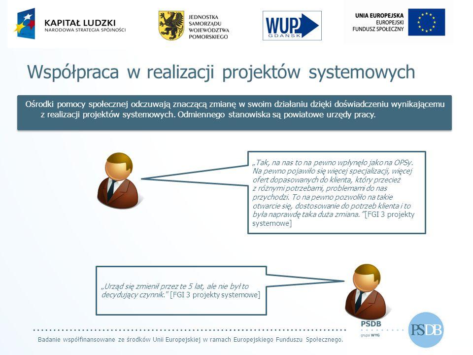 """Badanie współfinansowane ze środków Unii Europejskiej w ramach Europejskiego Funduszu Społecznego. Współpraca w realizacji projektów systemowych """"Tak,"""