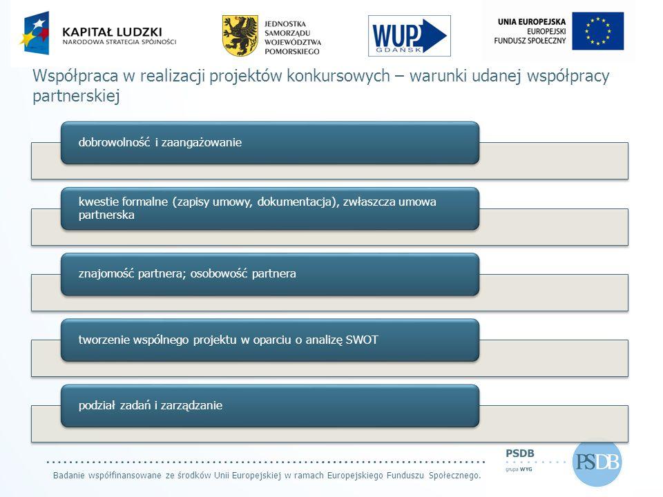Badanie współfinansowane ze środków Unii Europejskiej w ramach Europejskiego Funduszu Społecznego. Współpraca w realizacji projektów konkursowych – wa