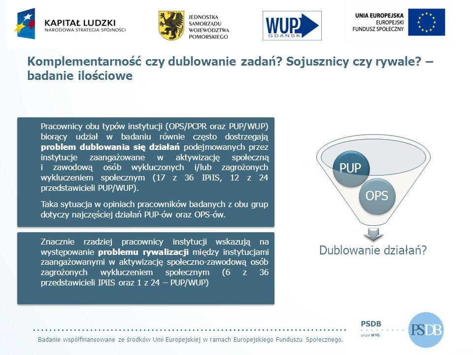Badanie współfinansowane ze środków Unii Europejskiej w ramach Europejskiego Funduszu Społecznego. Komplementarność czy dublowanie zadań? Sojusznicy c