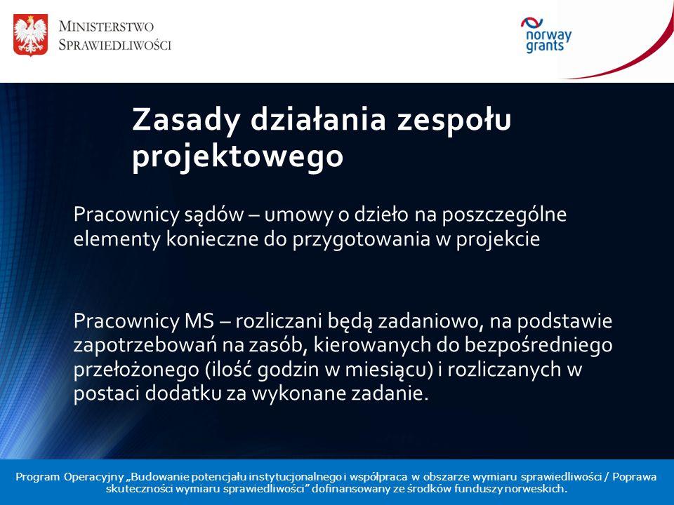 Zasady działania zespołu projektowego Pracownicy sądów – umowy o dzieło na poszczególne elementy konieczne do przygotowania w projekcie Pracownicy MS
