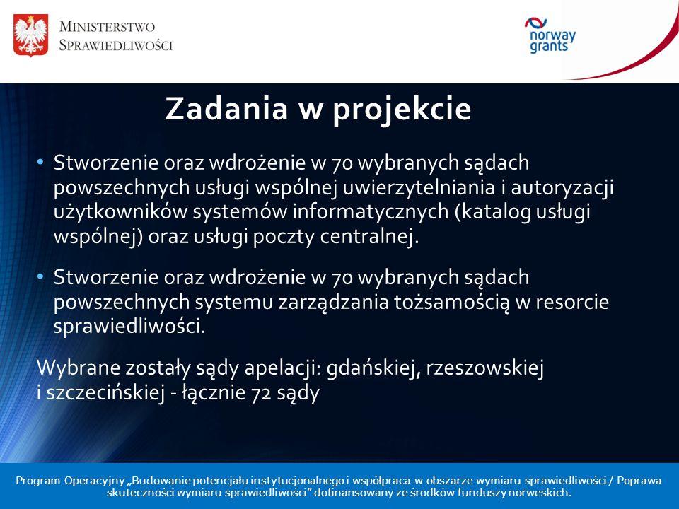 Zadania w projekcie Stworzenie oraz wdrożenie w 70 wybranych sądach powszechnych usługi wspólnej uwierzytelniania i autoryzacji użytkowników systemów
