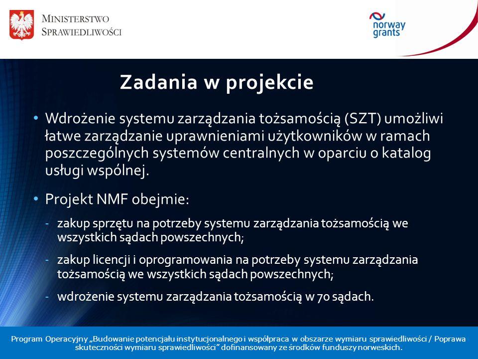 Zadania w projekcie Wdrożenie systemu zarządzania tożsamością (SZT) umożliwi łatwe zarządzanie uprawnieniami użytkowników w ramach poszczególnych syst
