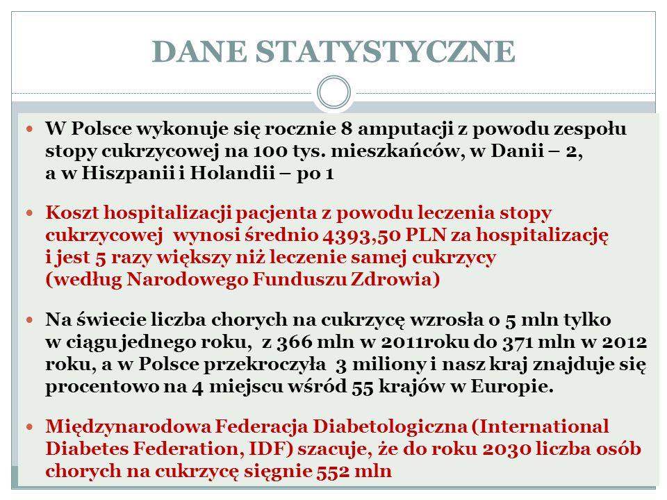 DANE STATYSTYCZNE W Polsce wykonuje się rocznie 8 amputacji z powodu zespołu stopy cukrzycowej na 100 tys. mieszkańców, w Danii – 2, a w Hiszpanii i H