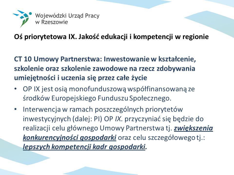 Oś priorytetowa IX. Jakość edukacji i kompetencji w regionie CT 10 Umowy Partnerstwa: Inwestowanie w kształcenie, szkolenie oraz szkolenie zawodowe na