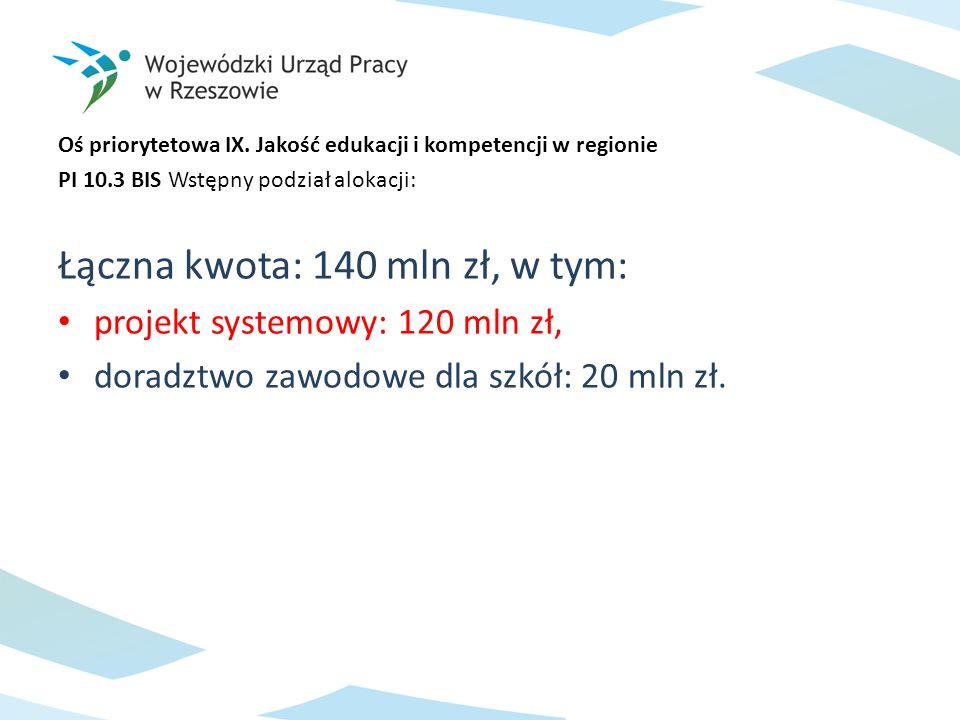 Oś priorytetowa IX. Jakość edukacji i kompetencji w regionie PI 10.3 BIS Wstępny podział alokacji: Łączna kwota: 140 mln zł, w tym: projekt systemowy: