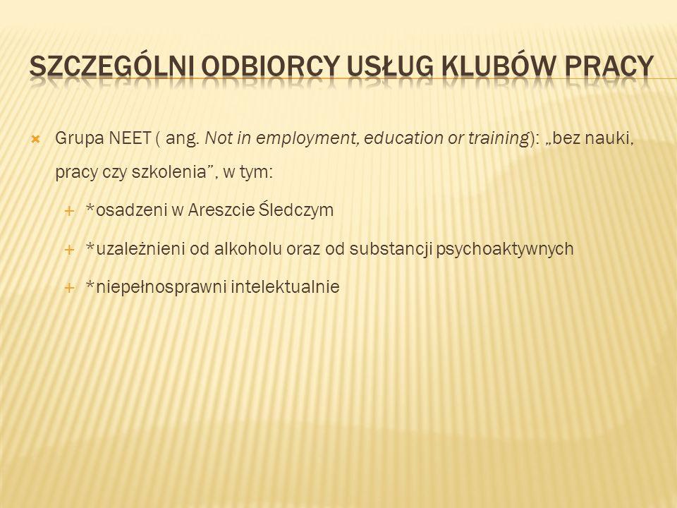 """ Grupa NEET ( ang. Not in employment, education or training): """"bez nauki, pracy czy szkolenia"""", w tym:  *osadzeni w Areszcie Śledczym  *uzależnieni"""