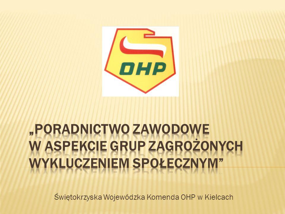 Świętokrzyska Wojewódzka Komenda OHP w Kielcach