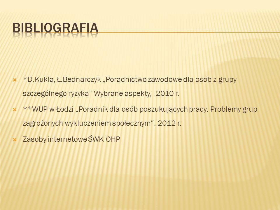 """ *D.Kukla, Ł.Bednarczyk """"Poradnictwo zawodowe dla osób z grupy szczególnego ryzyka"""" Wybrane aspekty, 2010 r.  **WUP w Łodzi """"Poradnik dla osób poszu"""