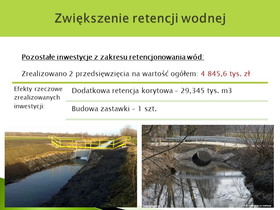 Pozostałe inwestycje z zakresu retencjonowania wód: Zrealizowano 2 przedsięwzięcia na wartość ogółem: 4 845,6 tys.