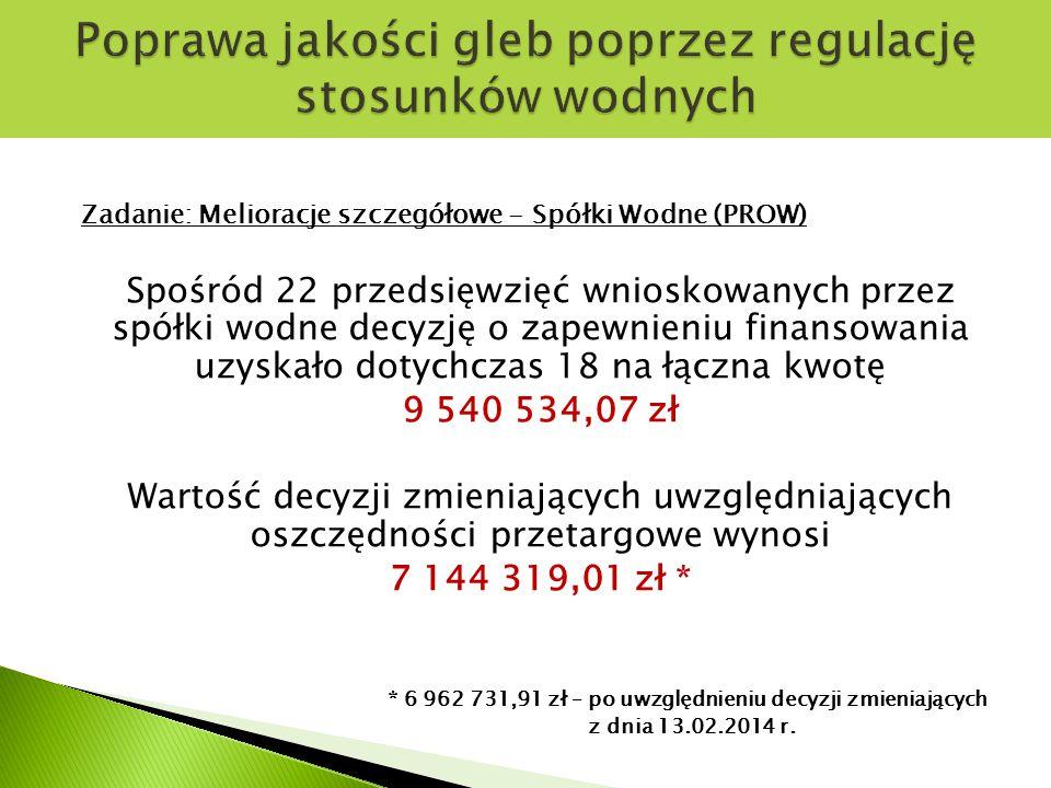Zadanie: Melioracje szczegółowe - Spółki Wodne (PROW) Spośród 22 przedsięwzięć wnioskowanych przez spółki wodne decyzję o zapewnieniu finansowania uzyskało dotychczas 18 na łączna kwotę 9 540 534,07 zł Wartość decyzji zmieniających uwzględniających oszczędności przetargowe wynosi 7 144 319,01 zł * * 6 962 731,91 zł – po uwzględnieniu decyzji zmieniających z dnia 13.02.2014 r.