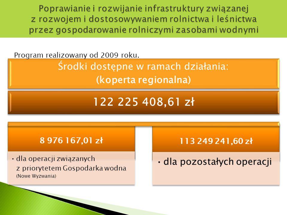 8 976 167,01 zł dla operacji związanych z priorytetem Gospodarka wodna (Nowe Wyzwania) 113 249 241,60 zł dla pozostałych operacji Środki dostępne w ramach działania: (koperta regionalna) 122 225 408,61 zł Program realizowany od 2009 roku.