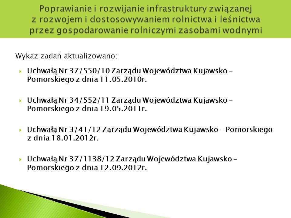 Wykaz zadań aktualizowano:  Uchwałą Nr 37/550/10 Zarządu Województwa Kujawsko – Pomorskiego z dnia 11.05.2010r.