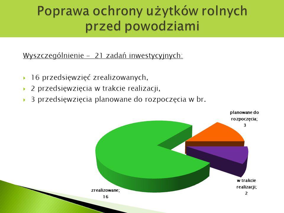 Zadanie: Melioracje szczegółowe - Spółki Wodne (PROW) W wyniku naboru wniosków ogłoszonego przez Zarząd Województwa w dniu 5.01.2010 roku wpłynęło 50 wniosków.