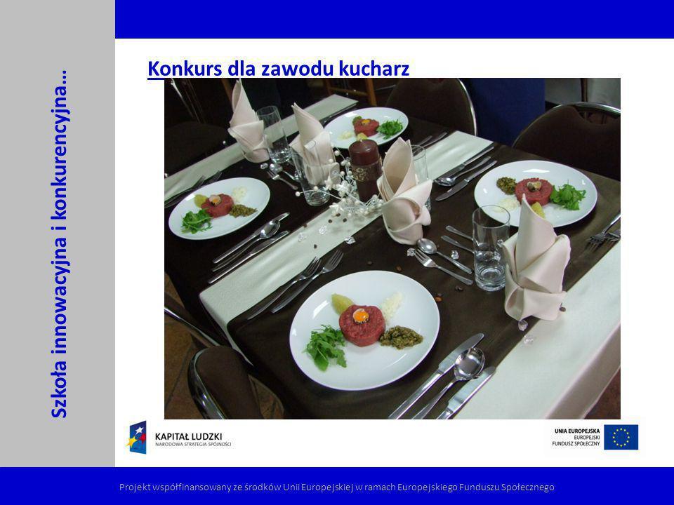 Konkurs dla zawodu kucharz Szkoła innowacyjna i konkurencyjna… Projekt współfinansowany ze środków Unii Europejskiej w ramach Europejskiego Funduszu S
