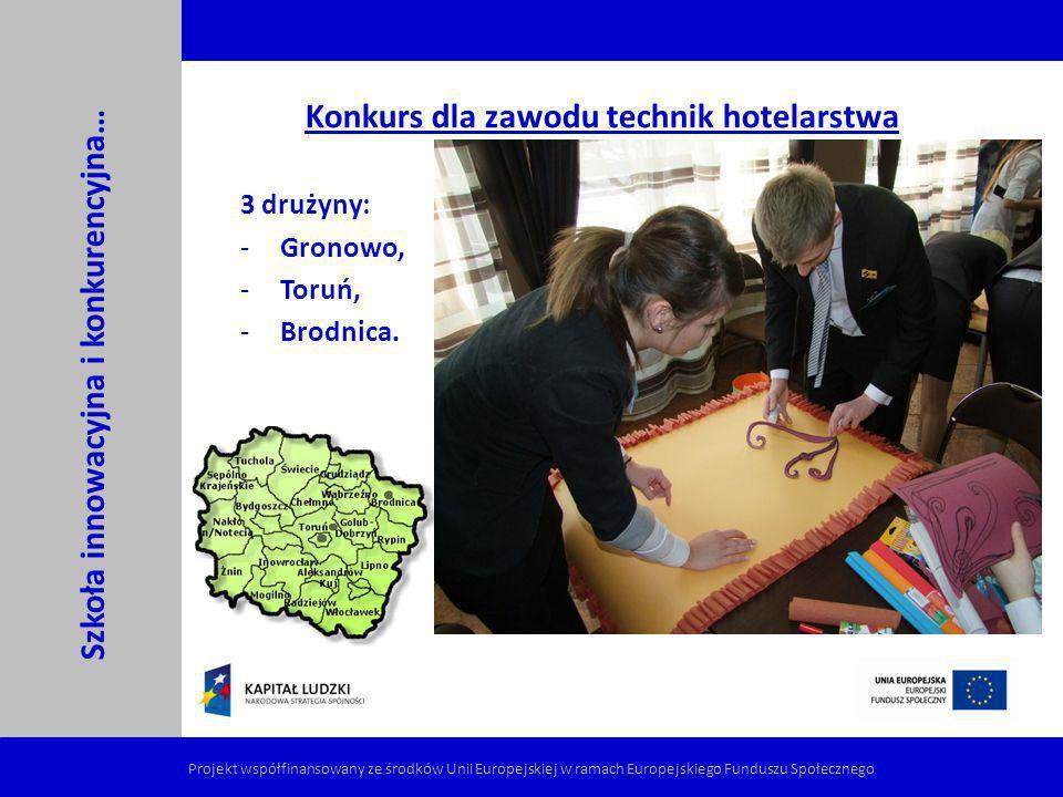 Konkurs dla zawodu technik hotelarstwa 3 drużyny: -Gronowo, -Toruń, -Brodnica. Szkoła innowacyjna i konkurencyjna… Projekt współfinansowany ze środków