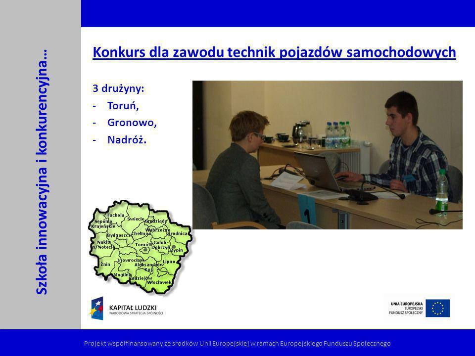 Konkurs dla zawodu technik pojazdów samochodowych 3 drużyny: -Toruń, -Gronowo, -Nadróż. Szkoła innowacyjna i konkurencyjna… Projekt współfinansowany z