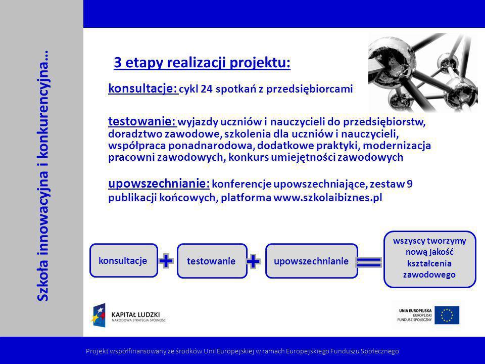 Konkurs dla zawodu technik teleinformatyk 3 drużyny: -Włocławek -Toruń -Inowrocław Szkoła innowacyjna i konkurencyjna… Projekt współfinansowany ze środków Unii Europejskiej w ramach Europejskiego Funduszu Społecznego