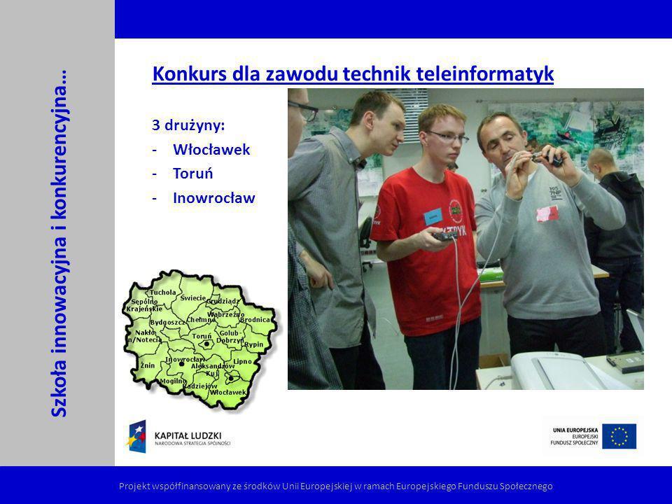 Konkurs dla zawodu technik teleinformatyk 3 drużyny: -Włocławek -Toruń -Inowrocław Szkoła innowacyjna i konkurencyjna… Projekt współfinansowany ze śro