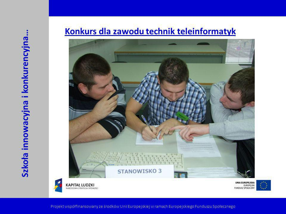 Konkurs dla zawodu technik teleinformatyk Szkoła innowacyjna i konkurencyjna… Projekt współfinansowany ze środków Unii Europejskiej w ramach Europejsk
