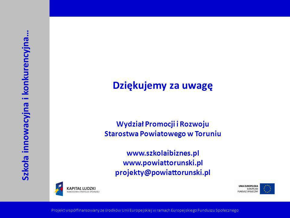 Szkoła innowacyjna i konkurencyjna… Projekt współfinansowany ze środków Unii Europejskiej w ramach Europejskiego Funduszu Społecznego Dziękujemy za uw