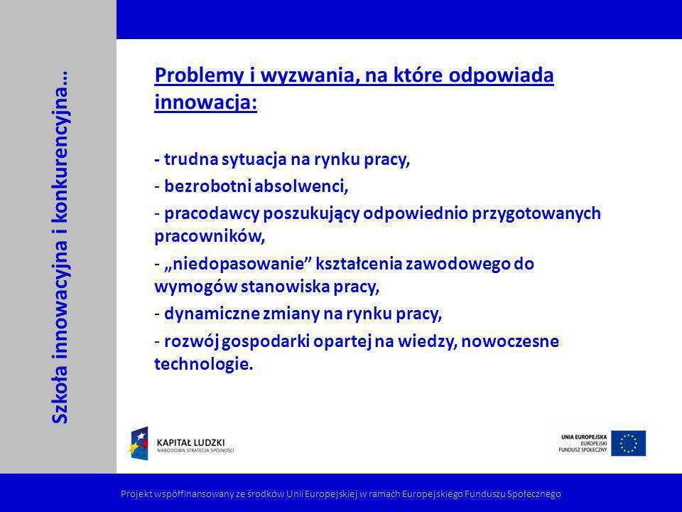 Szkoła innowacyjna i konkurencyjna… Projekt współfinansowany ze środków Unii Europejskiej w ramach Europejskiego Funduszu Społecznego Projektowy kącik poetycki…