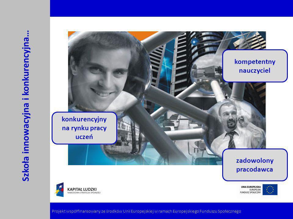 Współpraca z przedsiębiorcami: - wyszukanie branżowych przedsiębiorców i przedstawienie idei projektu, - zaproszenie do udziału w konsultacjach, - aktywny udział w konsultacjach, - konsultowanie programów nauczania, - głos doradczy przy zakupie doposażenia, - świadczenie usług szkoleniowych, - przyjmowanie uczniów i nauczycieli na praktyki obserwacyjne, - aktywny udział w konkursach umiejętności zawodowych, - partnerstwo z Keuda Vocational College w Finlandii, - podpisanie porozumień o współpracy.