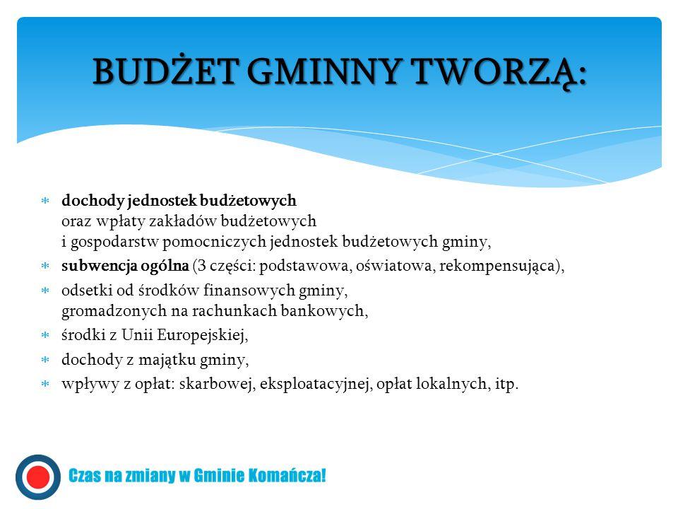  dochody jednostek budżetowych oraz wpłaty zakładów budżetowych i gospodarstw pomocniczych jednostek budżetowych gminy,  subwencja ogólna (3 części:
