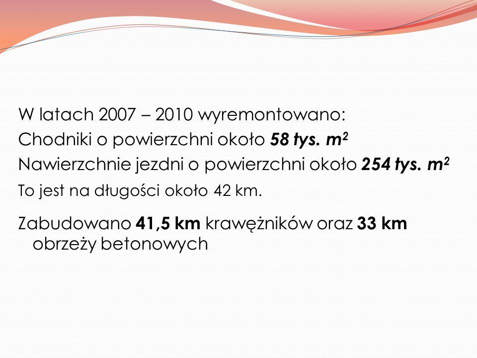 W latach 2007 – 2010 wyremontowano: Chodniki o powierzchni około 58 tys.