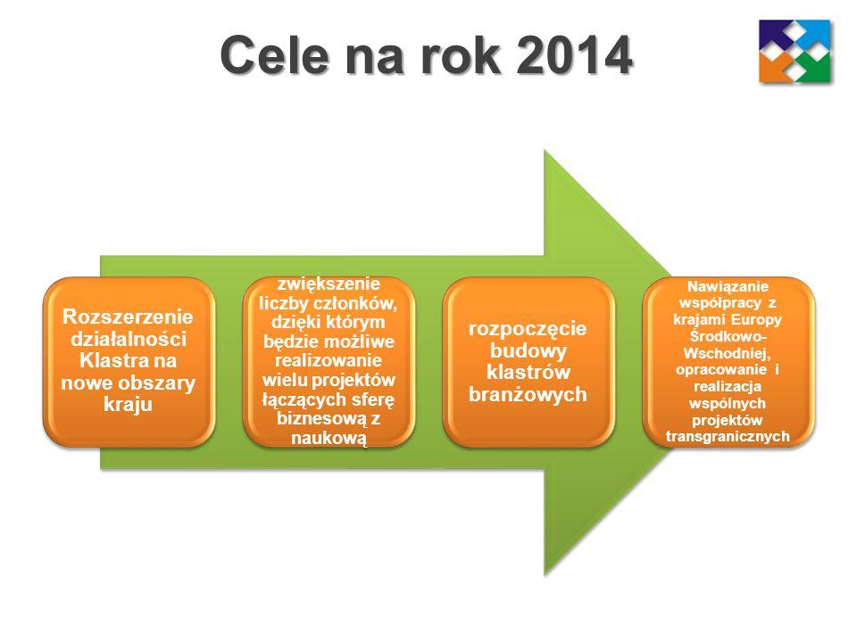 Cele na rok 2014 Rozszerzenie działalności Klastra na nowe obszary kraju zwiększenie liczby członków, dzięki którym będzie możliwe realizowanie wielu