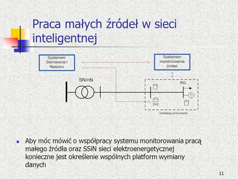 Praca małych źródeł w sieci inteligentnej Aby móc mówić o współpracy systemu monitorowania pracą małego źródła oraz SSiN sieci elektroenergetycznej ko