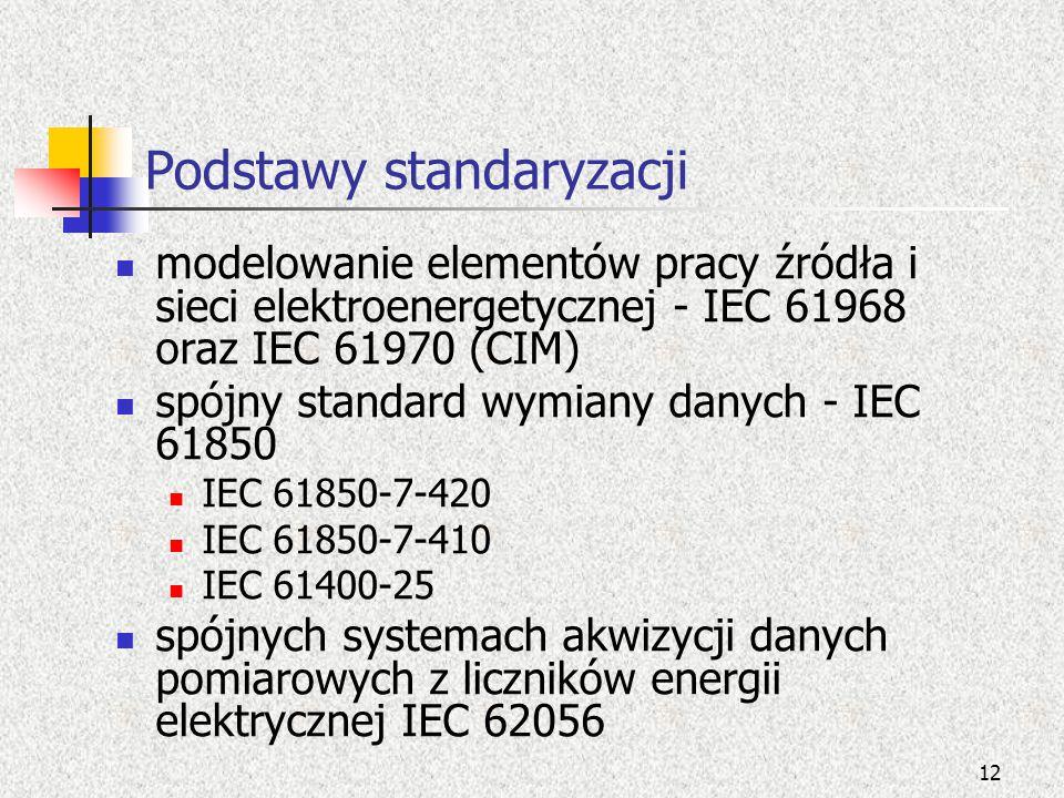 Podstawy standaryzacji modelowanie elementów pracy źródła i sieci elektroenergetycznej - IEC 61968 oraz IEC 61970 (CIM) spójny standard wymiany danych
