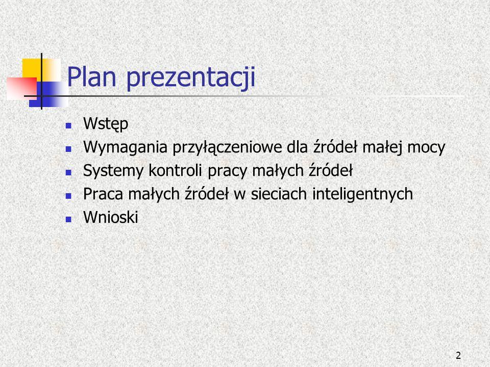 Plan prezentacji Wstęp Wymagania przyłączeniowe dla źródeł małej mocy Systemy kontroli pracy małych źródeł Praca małych źródeł w sieciach inteligentny